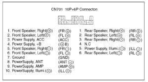 Replacing radio cassette in 1998 75 series | IH8MUD Forum