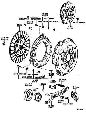 Clutch Fork  Clutch Slave  Spring ? 1981 FJ40 | IH8MUD Forum