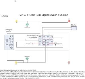 71 fj40 Hazard Wiring Question | IH8MUD Forum