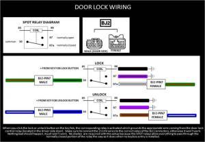 Viper 211HV Keyless Entry Install | IH8MUD Forum