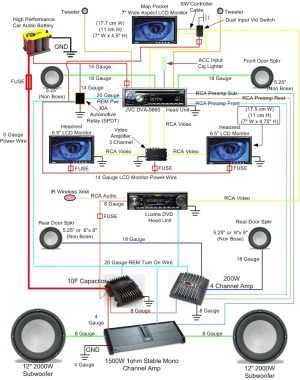 Completed Dashkit AudioVideo Wiring Diagram  Mazda 6 Forums : Mazda 6 Forum  Mazda Atenza Forum