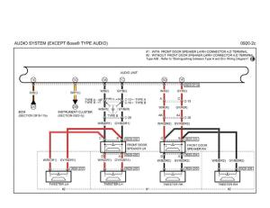 Color Version of NONBose Stereo Diagram  Mazda 6 Forums
