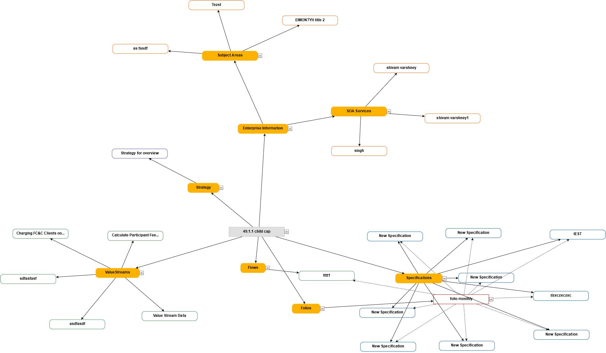 Print A Go Js Diagram