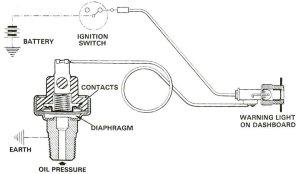 Low Oil Pressure Warning Switch  Wiring Diagram  Tech