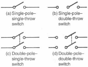 Savage Switches; double pole vs single pole  Electrics