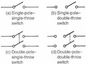 Savage Switches; double pole vs single pole  Electrics