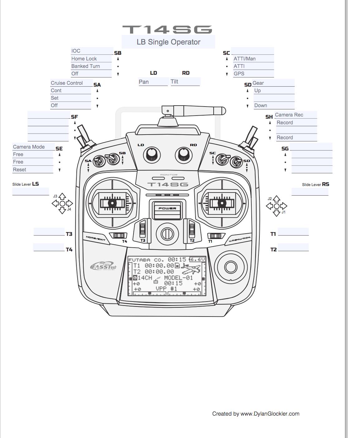 Lightbridge futaba 14 sg settings and setup dji wiring a homeline service panel futaba dji wiring diagram