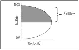 kebijakan-pajak-pemerintah-daerah-3