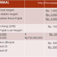 penghitungan-penghasilan-kena-pajak-untuk-pengkreditan-pajak-luar-negeri