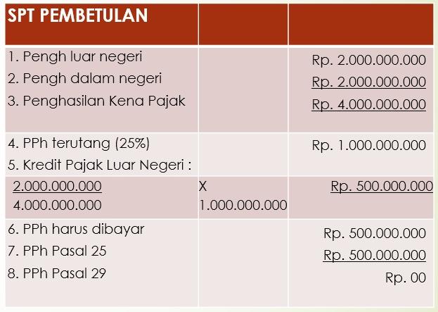 pengkreditan-pajak-24