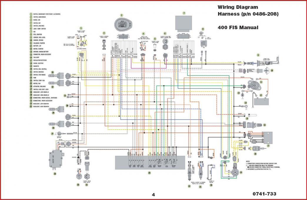 1723d1256485349 2004 arctic cat 400 wiring diagram 400fiswirdia?resize=665%2C432 02 polaris sportsman 700 wiring diagram wiring diagram,500 Wiring Diagram On For Polaris Sportsman