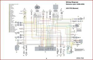 Wiring Diagram Polaris Sportsman 500 – powerkingco