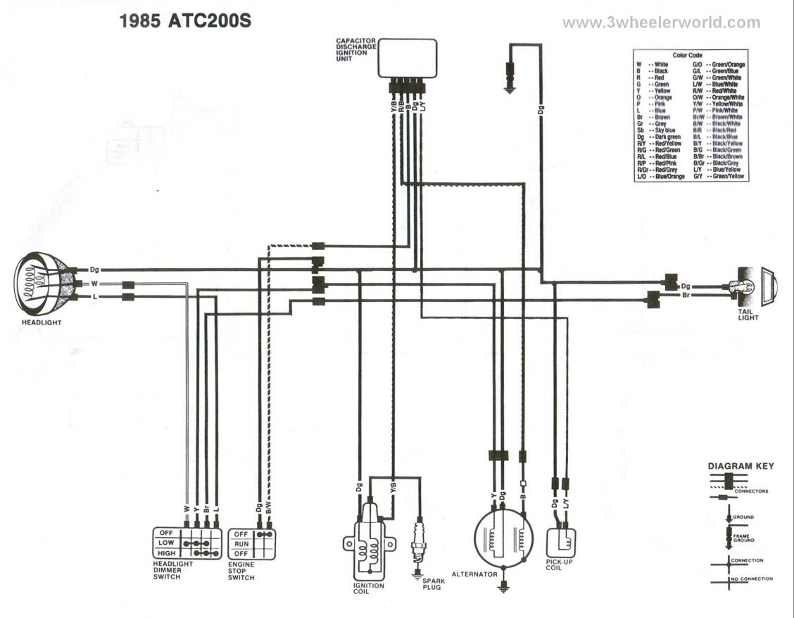 Warn Winch Switch Schematic