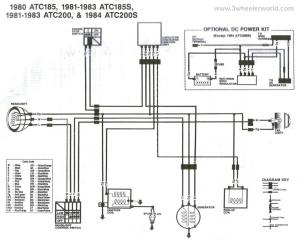 online wiring diagrams  ATVConnection ATV Enthusiast