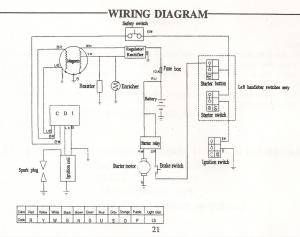 xtreme atv 90 wiring diagram  Page 2  ATVConnection ATV Enthusiast Community