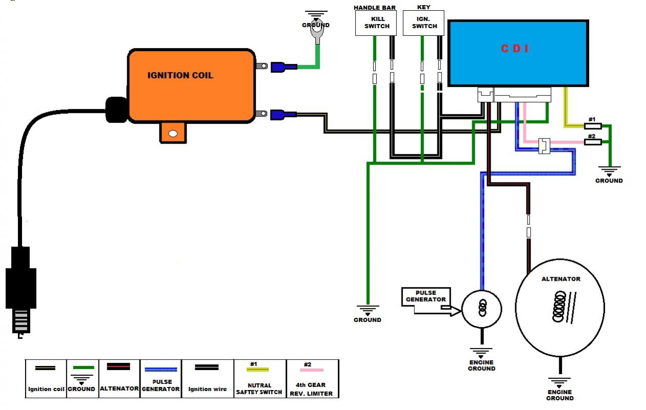 Honda 400ex Wiring Schematic 4k ooad class diagram action plan for ...