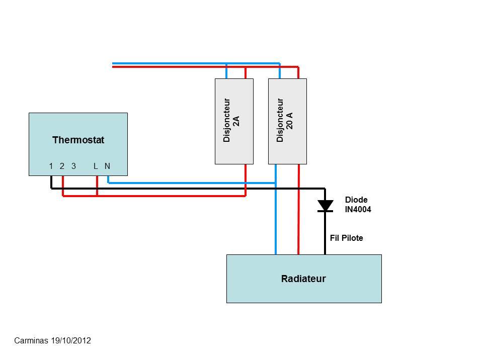 Branchement Radiateur Electrique