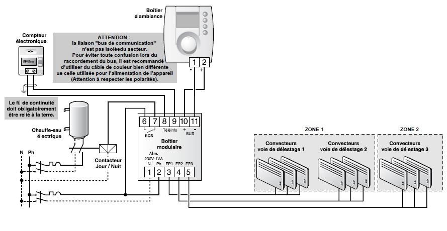 Thermique Deltadore Gp 500 Radiateur Ecs Disjonctent