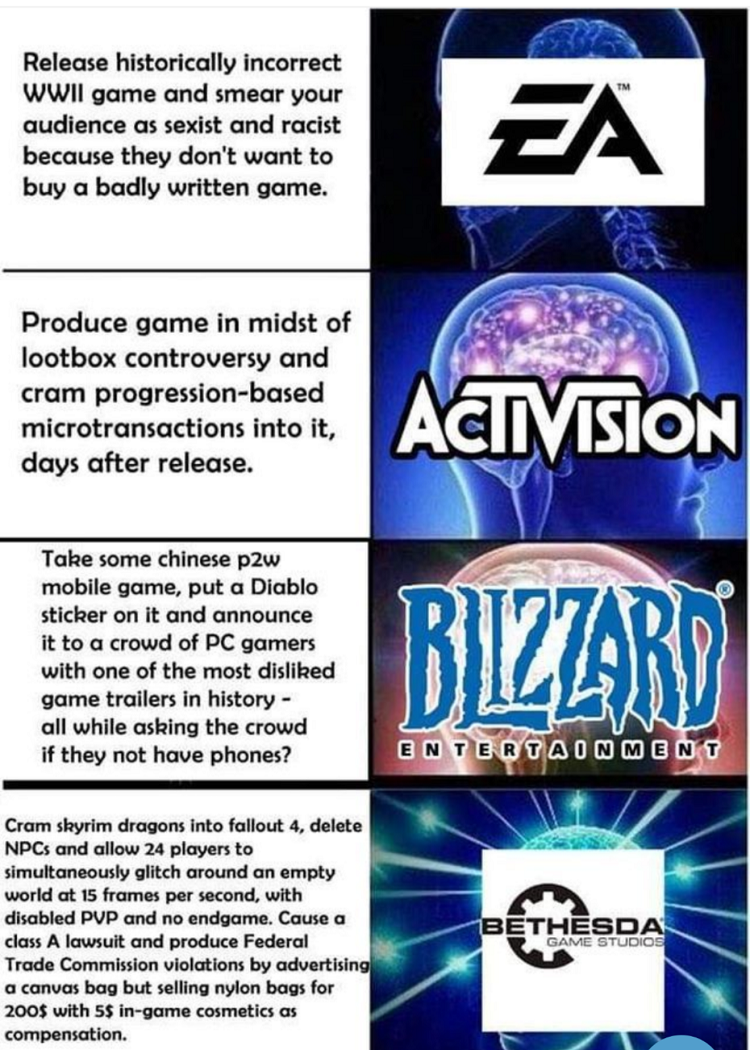 Best Gaming Memes Of The Year Page 2 Mmorpg Com Forums