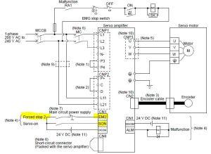 MRJ4A operation mode alarm E61  Mitsubishi  Forums