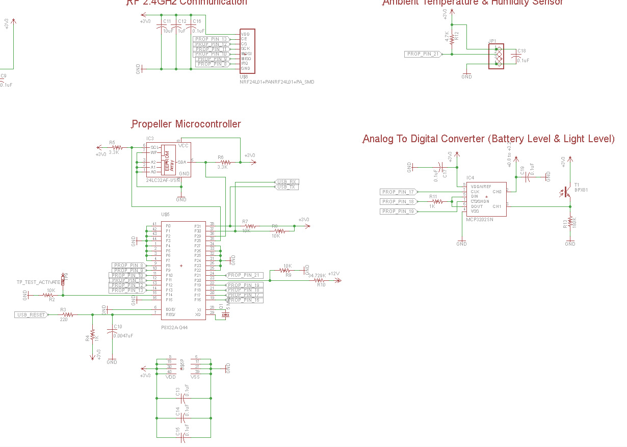 Mcp Adc Is Leaking Current Through Channel Pin When