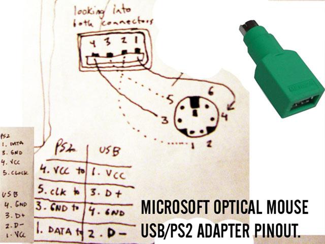 ps 2 to usb wiring diagram  intertherm e2eb 012ha wiring