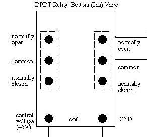 Seat Motors  Relays  DPDT switches  Pelican Parts Forums