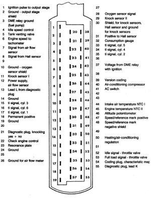 Tough 36L conversion question  Pelican Parts Forums
