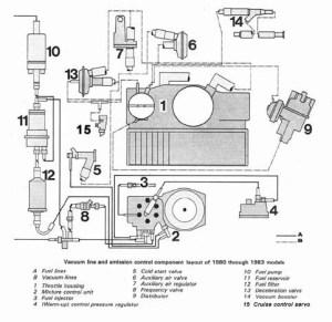 Cutaway diagram of engine?  Pelican Parts Forums