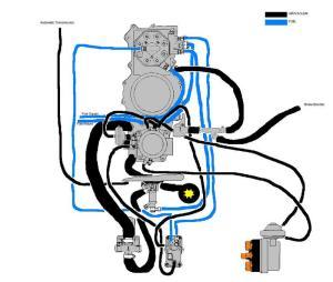 Vacuum hoses  diagram?  Pelican Parts Forums