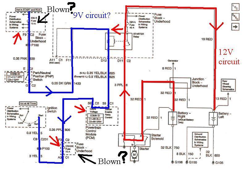 2005 chevrolet silverado wiring diagram wiring diagram 2005 Chevy Silverado Wiring Diagram o2 sensor wiring diagram chevy chevrolet diagrams 2005 chevy silverado wiring diagram