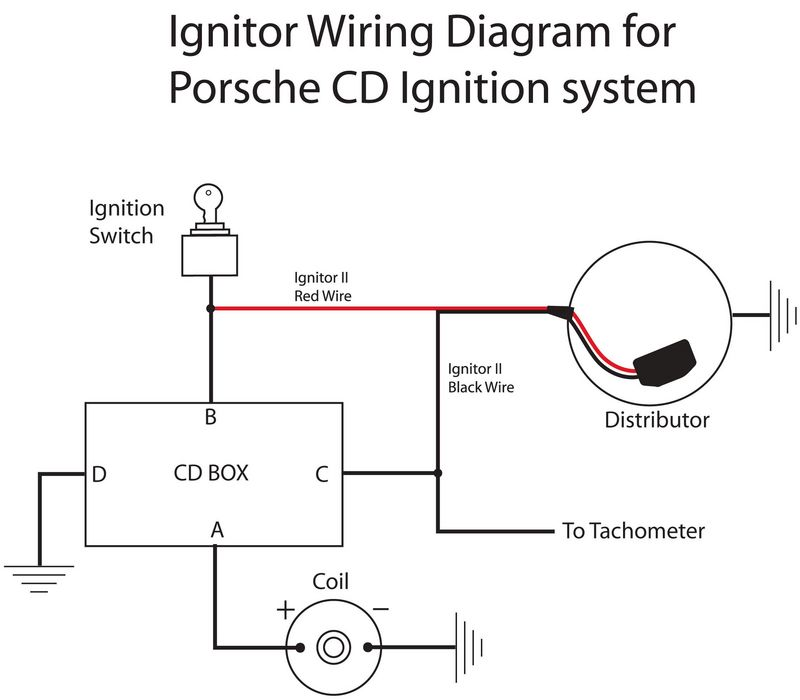 Lovely Pertronix Ignitor Ii Wiring Diagram Contemporary .