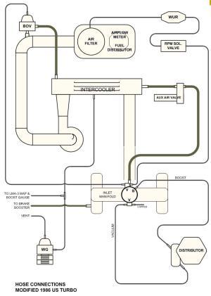 Vacuum connections for SC turbo conversion  Pelican Parts Forums