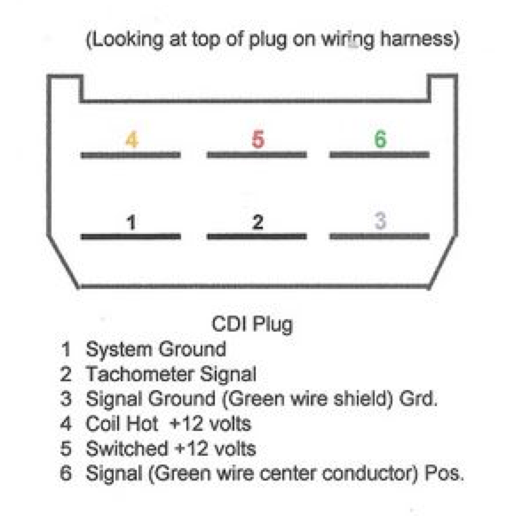 Screen+Shot+2013+06+18+at+12+30+29+AM1371541110?resize\\\\\\\=588%2C582 apache quad wiring diagram gandul 45 77 79 119 tvs apache wiring diagram at suagrazia.org