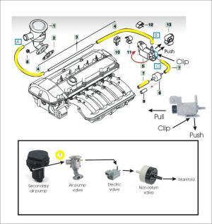 2004 Bmw 325i Vacuum Diagram  ImageResizerToolCom