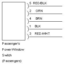 Universal Power Window Switch Wiring Diagram,Power.Free Download ...