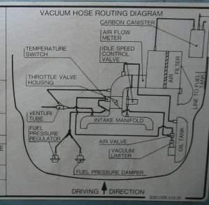 911 32 carrera vacuum hose disconnected  Pelican Parts