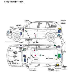 Electronic Component Locations in the BMW X5  Pelican Parts Forums