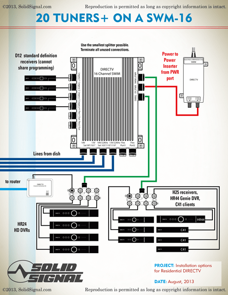 20 tuners?resize=464%2C600 directv whole home dvr (multi room viewing mrv) faq readingrat net directv whole home wiring diagram at reclaimingppi.co