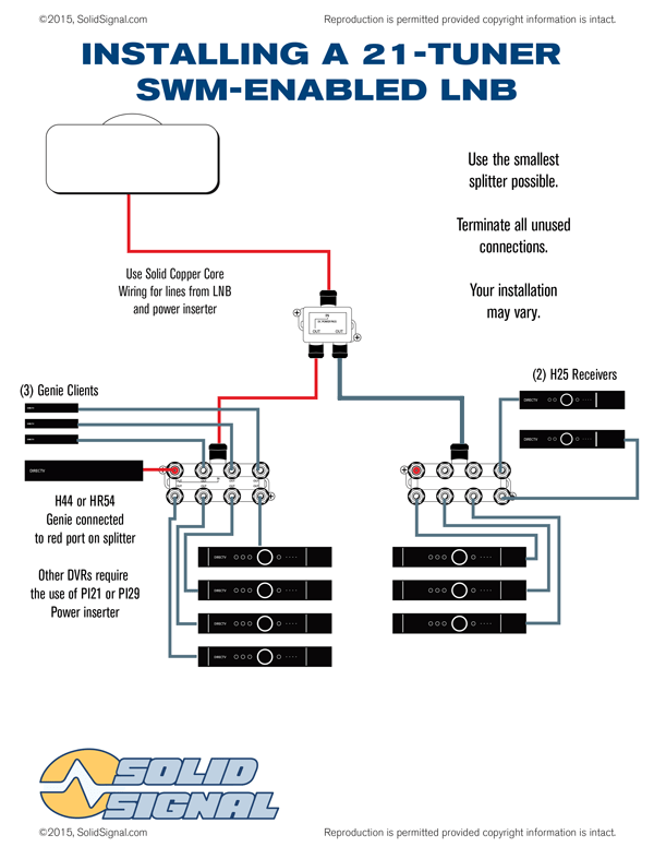 swm lnb wiring diagram wiring diagram directv hd slimline and dual lnb satellite dish antennas