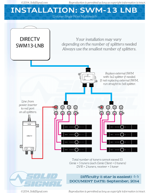 directv swm 16 wiring diagram directv image wiring directv swm 5 lnb dish wiring diagram wiring diagram on directv swm 16 wiring diagram