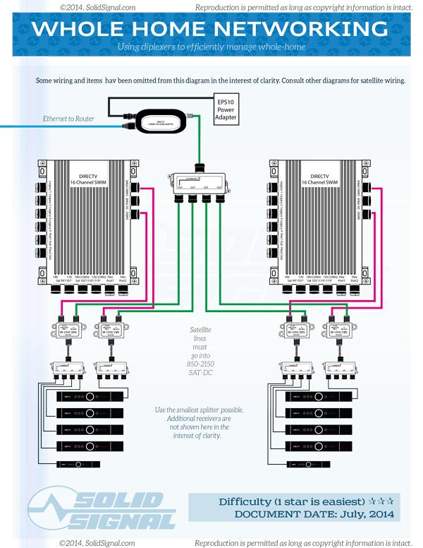 Wiring Diagram For Directv Genie U2013 The Wiring Diagram U2013 Readingrat Net.  sc 1 st  Wiring Diagram - Free Download Electrical Automotive Simple Wiring ... : wiring diagram for directv genie - yogabreezes.com