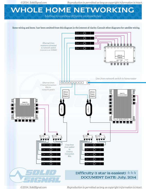 Whole Home?resize\\\\\\\=600%2C776 sophisticated direct tv dvr wiring diagram ideas wiring  at highcare.asia