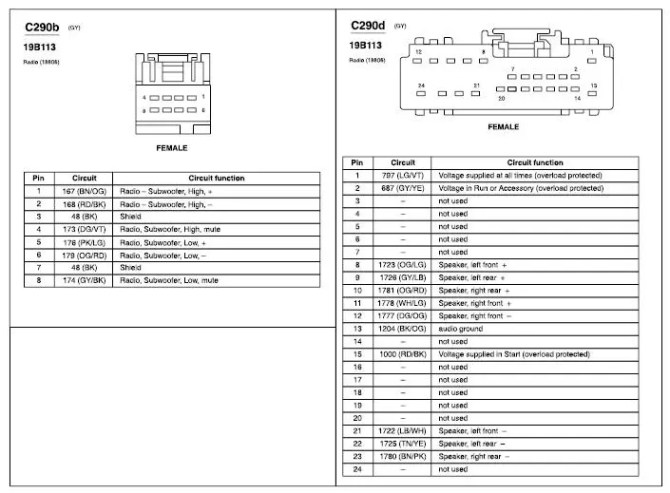 08 mustang wiring harness diagram  description wiring