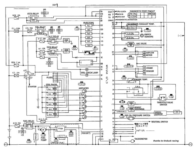1992 300zx Wiring Diagram