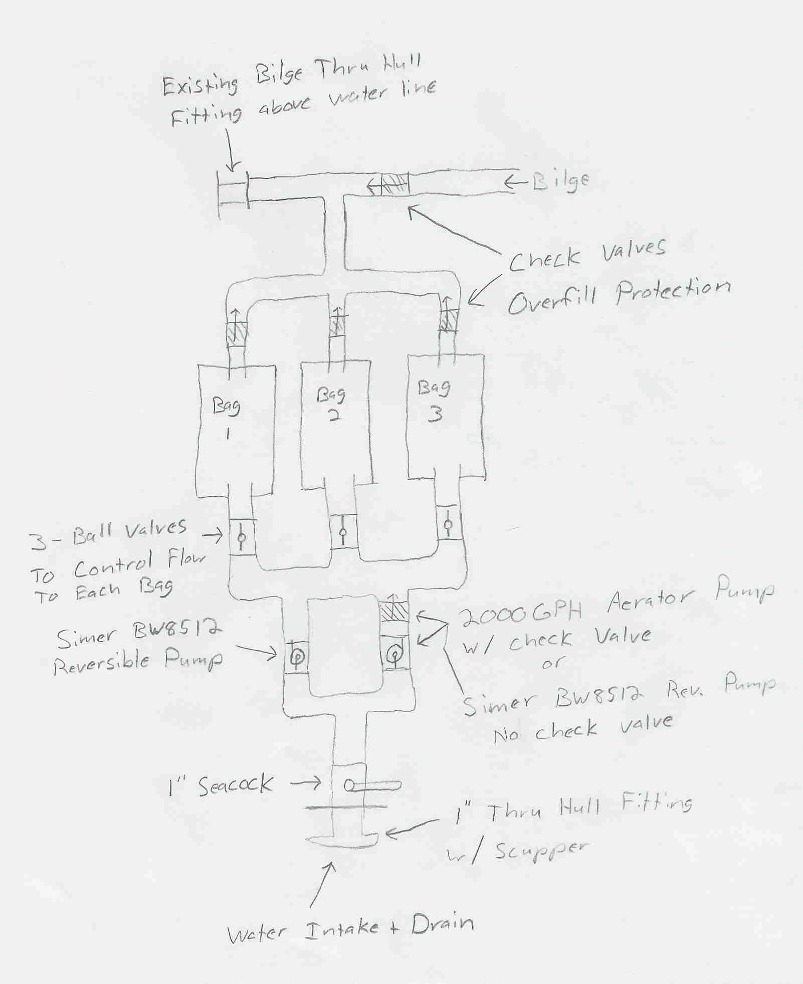 Wakeboarder Custom Ballast Diagram Amp Wiring Questions Simer Bw
