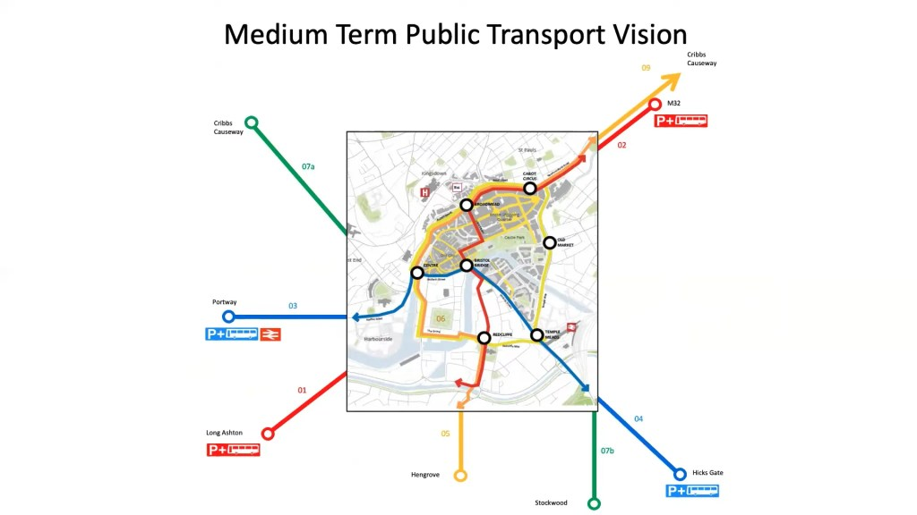 Medium term public transport vision - 2021
