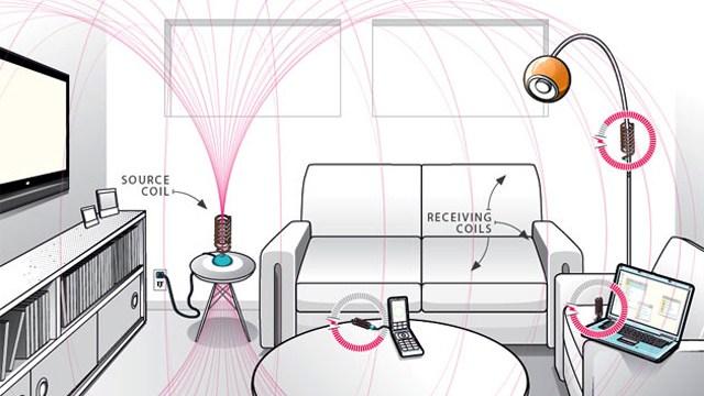 بي لينه برېښنا (wireless)