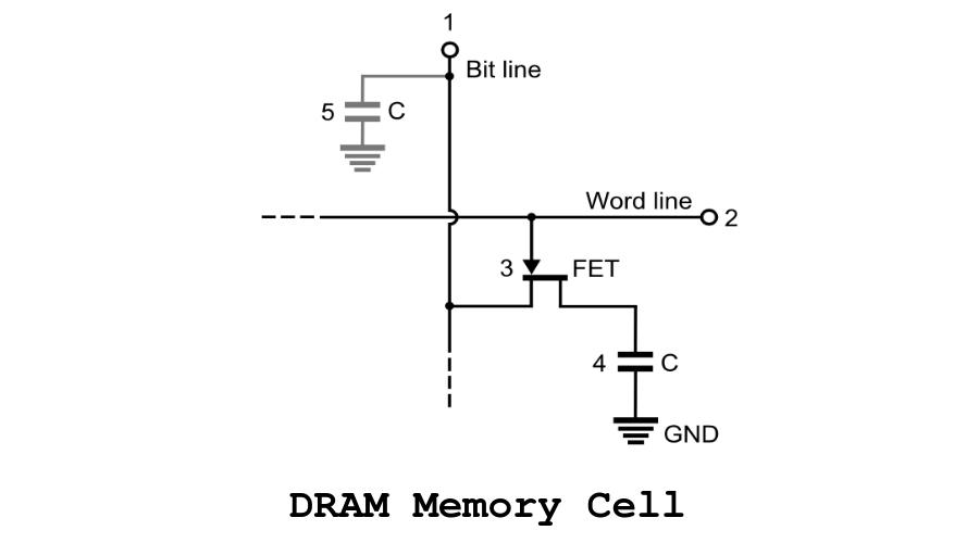 dram-memory-cell