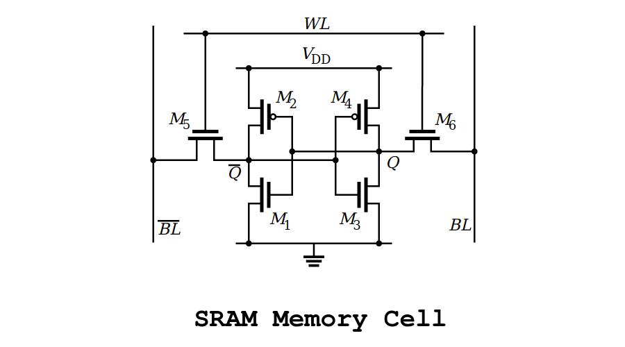 sram-memory-cell